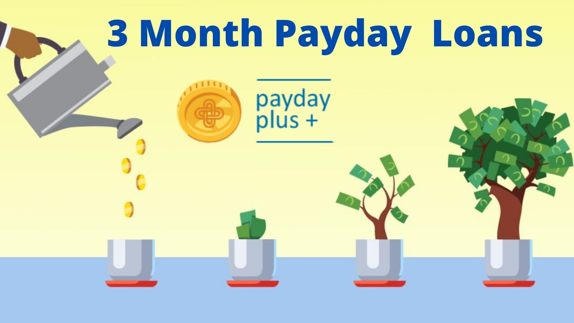 3 Month Payday Loan